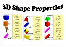 house shapes 2d shapes by bettsx teaching resources tes 3d shape properties game by beachman0274 teaching