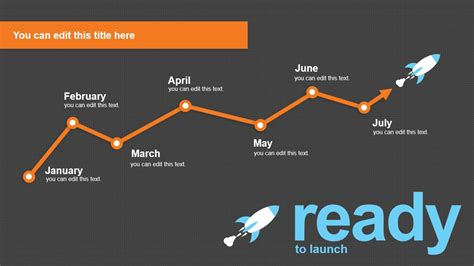 ready templates for presentation process timeline ready to launch for powerpoint slidemodel