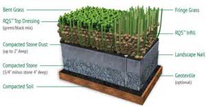 Backyard Putting Green Accessories The System The Putting Green Company Of Long Island 516