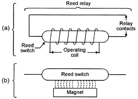 magnetic reed switch wiring diagram symbol 28 images