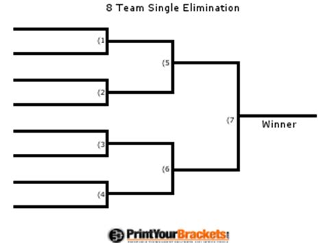 6 team draw template 3 on 3 basketball tournament brackets single