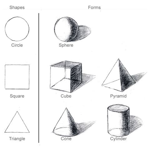 Drawing 3d Shapes free coloring pages of how to draw 3d shapes