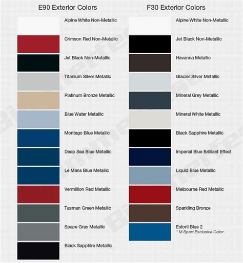 bmw car paint colours auto car