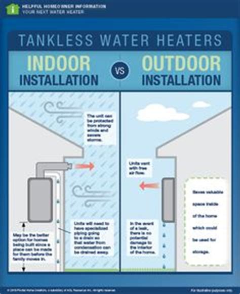 indoor tankless water heater vs outdoor 1000 images about best neck on firming