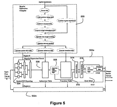 Patent Us7702629 Method And Device For High Performance | patent us7702629 method and device for high performance