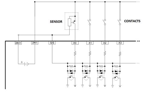 standard plc wiring diagram images wiring diagram sle