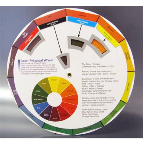 color wheel for hair color wheel hair color theory importance in formulating