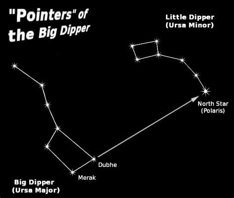 big and little dipper constellation tattoo ideas pinterest