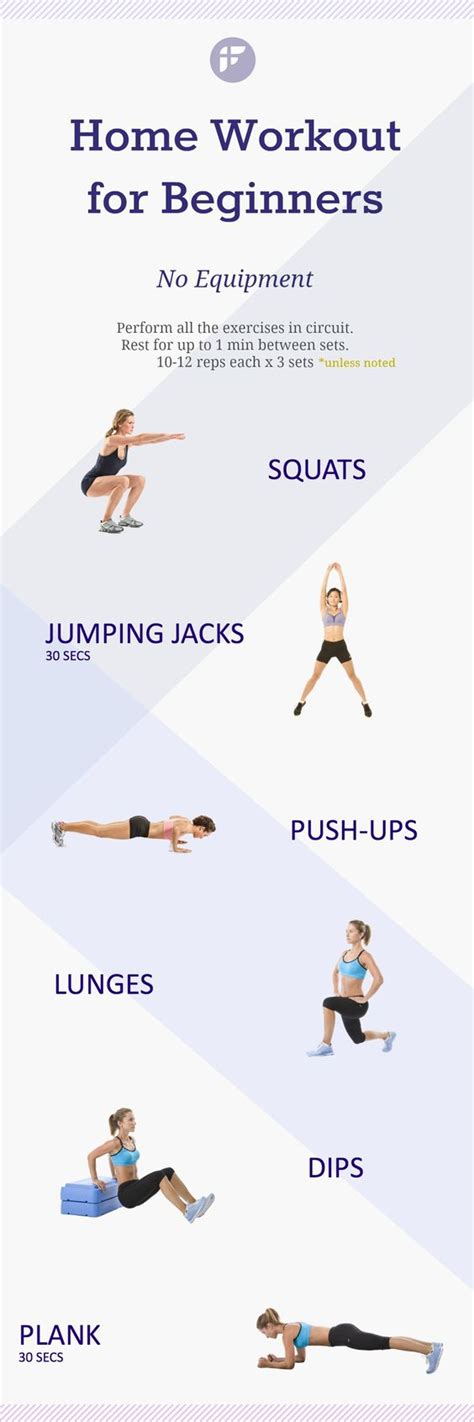 a beginners guide to at home workouts pictures photos and images for facebook tumblr at home workouts home workouts and at home on pinterest