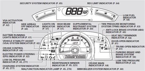 honda civic dashboard warning lights honda civic mk8 dash lights