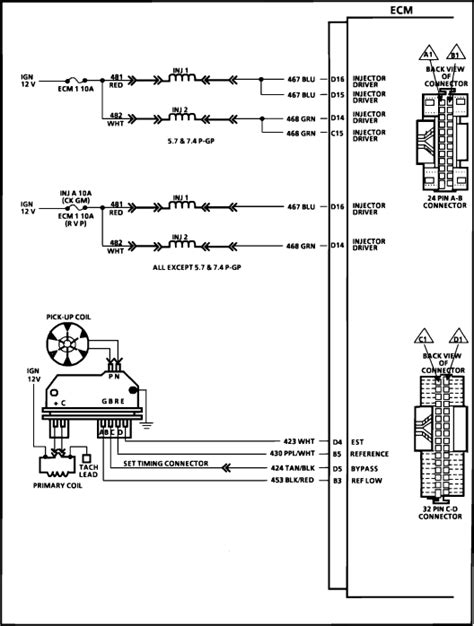 chevy 350 wiring diagram to distributor chevy 350 ignition coil wiring diagram