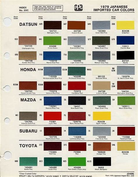 auto paint codes paint codes auto paint colors codes autos auto paint and paint