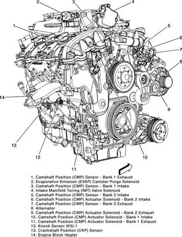 saturn aura 2008 3 5 v6 thermostat location saturn get free image about wiring diagram