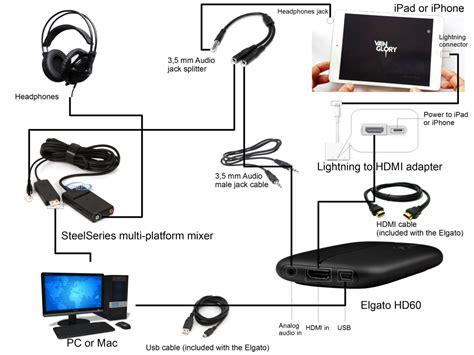 elgato ipadiphone real time sound solution ahotik