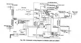 kubota wiring schematic review ebooks