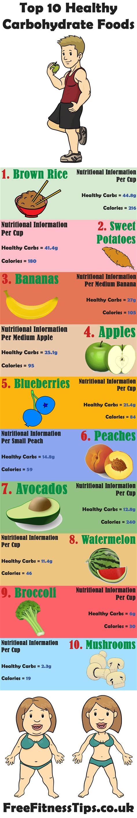 carbohydrates healthy foods top 10 healthy carbohydrate foods infographic free
