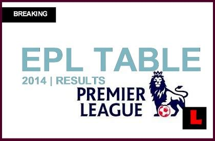 epl table result live epl table 2014 results heat up english premier league