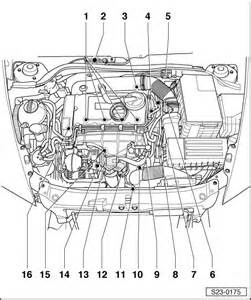 skoda workshop manuals gt octavia mk2 gt drive unit gt engine 2 0 103 kw tdi pd 2 0 100 kw tdi pd
