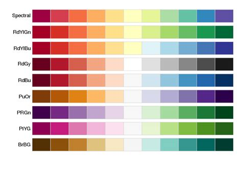 how is in color colorbrewer html