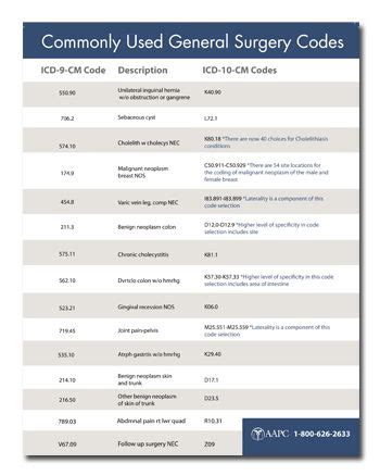 Icd 10 For Detox Evaluation by Icd 10 Coding Sheet Common Surgical Codes