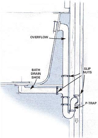 Bathtub Drain Connection by I Am Installing A Fiberglass Tub Shower On A Concrete Slab