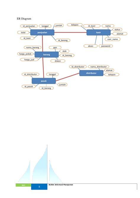 desain database pdf sim marsudi hapzi ali sistem manajemen database