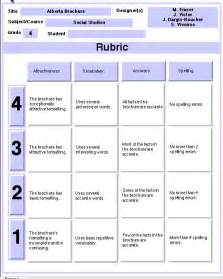 Brochure Rubric Template by