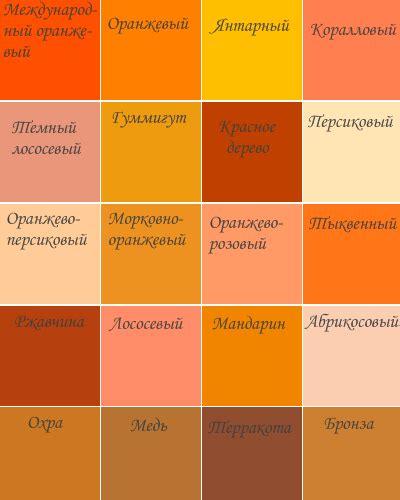 orange shades names кухня персикового цвета фото кухни персик кофе