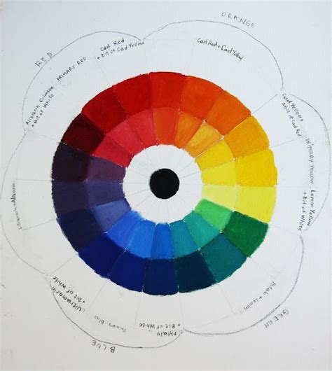17 best images about color theory for tapestry and craft on yarns tapestries