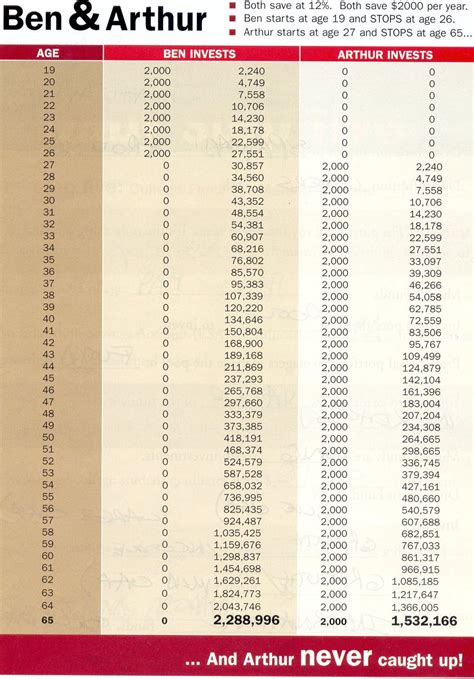 retirement planning spreadsheet templates laobingkaisuo