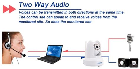 Escam Cat Qf300 Wireless Ip Cctv For Android And Murah Escam Cat Qf300 Wireless Ip Cctv For Android And