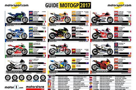Calendrier Motogp 2014 2017 Commence Avec Un Plateau De Pilotes Record En Motogp