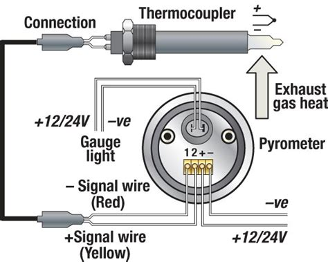 boat tachometer troubleshooting boat tachometer wiring diagram 30 wiring diagram images