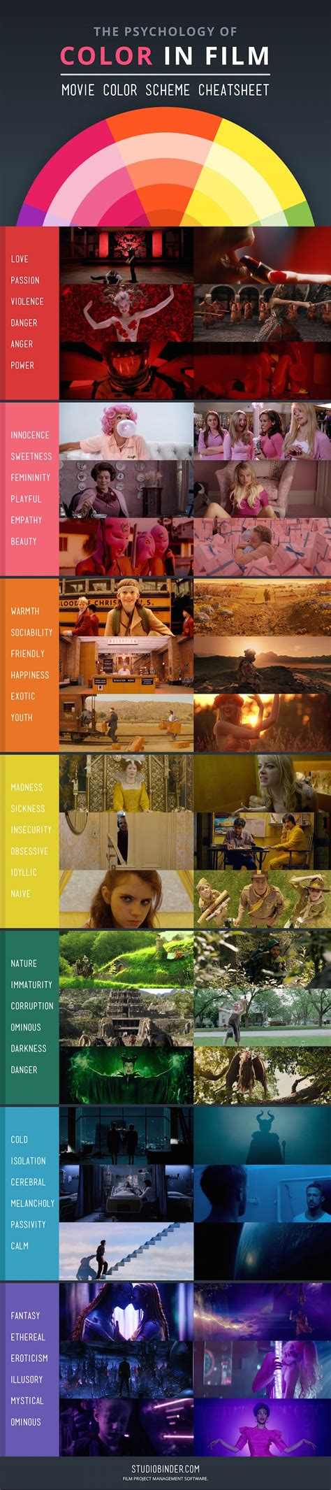 color themes in film how filmmakers use colors to set the mood of a film