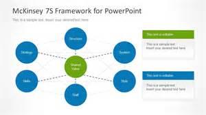 mckinsey powerpoint template mckinsey 7s diagram for powerpoint slidemodel