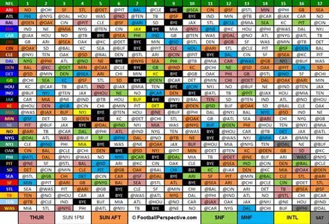 the 2015 nfl schedule