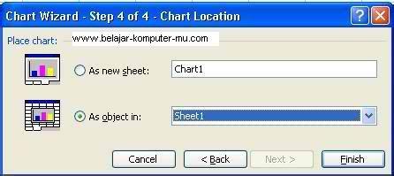 bagaimana cara membuat grafik di excel 2010 cara membuat grafik ms excel fitradinajireh s blog
