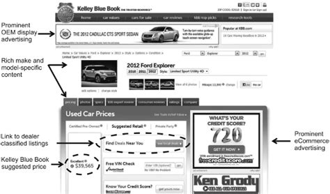 kelley blue book price for boats how do you check kelley blue book for used boat values