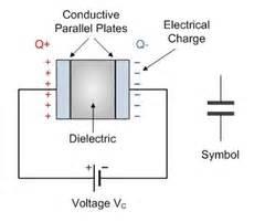 feedback capacitor definition capacitors capacitance flashcards quizlet