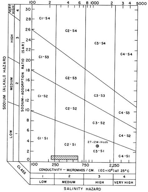 pratt and summary kgs pratt county quality and summary