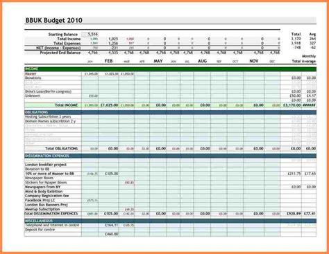 7 farm expense spreadsheet costs spreadsheet