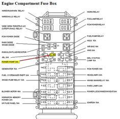 200 ford ranger fuse diagram 200 free engine image for user manual