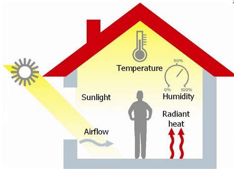 human comfort definition elementos para el confort higrot 233 rmico en edificios
