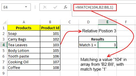 pattern matching functions excel match function how to use