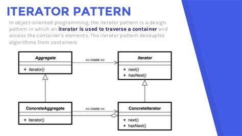 pattern iterator javascript reactive programming with cycle js