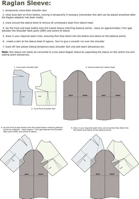 types of pattern drafting house of jo introduction to pattern cutting raglan sleeve