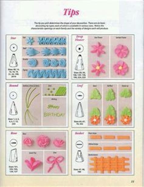 decorar mean in english 114 mejores im 225 genes de decoracion de queques cake