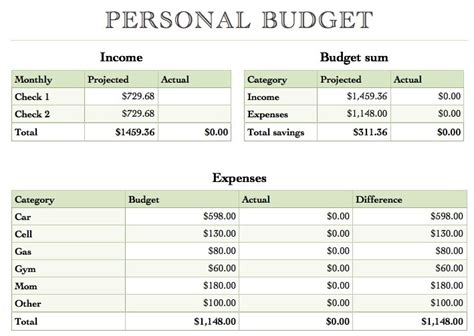 easy personal budget template numbers yearly budget template free iwork templates