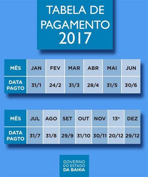 governo de minas e o funcionalismo publico pagamento de maio 29016 governador divulga tabela de pagamento do funcionalismo