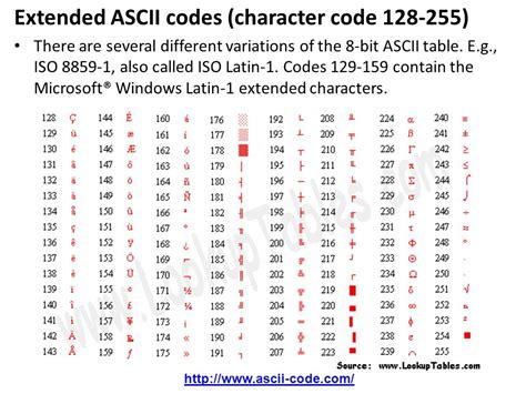 ascii table 255 related keywords ascii table 255